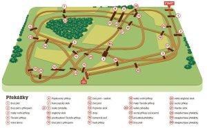 Velká Pardubická course
